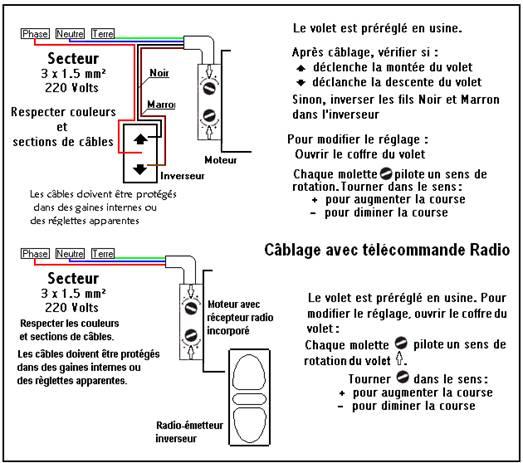 manœuvre électrique volet roulant - information technique et notice