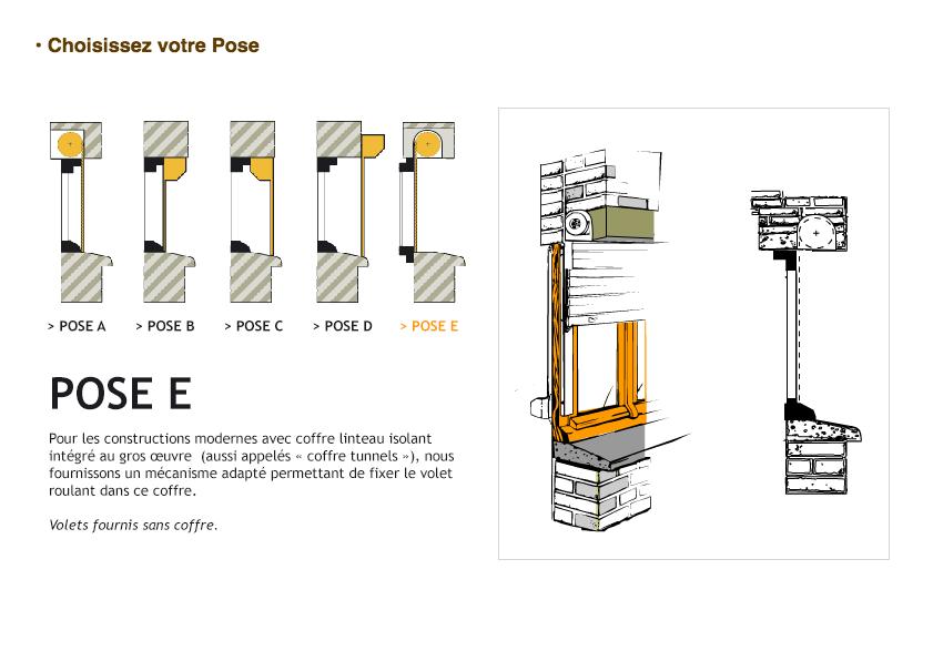 Notices De Pose De Volets Roulants Store Volet Com