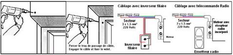 pose volet roulant lectrique information et notice de pose de volets. Black Bedroom Furniture Sets. Home Design Ideas