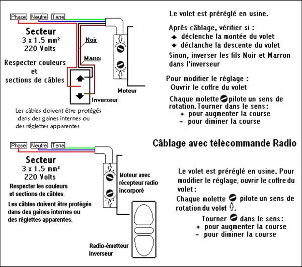 Commande volet roulant électrique